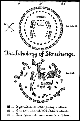 The Lithology of Stonehenge is reproduced in the book. Image from Project Gutenberg.